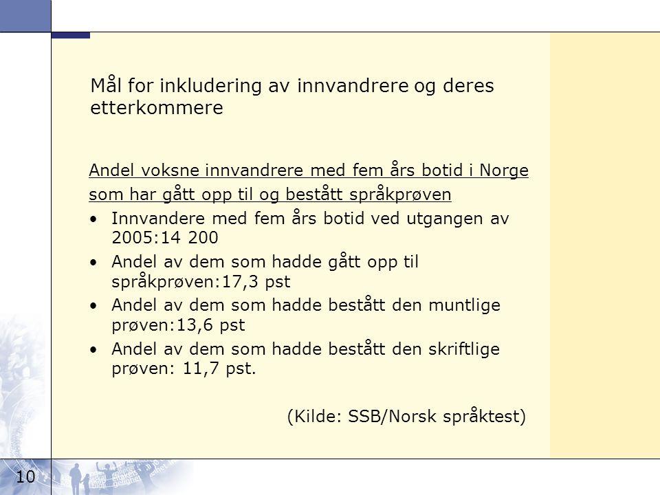 10 Mål for inkludering av innvandrere og deres etterkommere Andel voksne innvandrere med fem års botid i Norge som har gått opp til og bestått språkpr