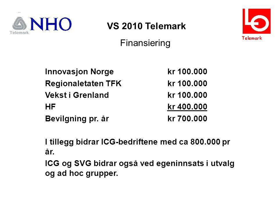 VS 2010 Telemark Finansiering Innovasjon Norgekr 100.000 Regionaletaten TFKkr 100.000 Vekst i Grenlandkr 100.000 HFkr 400.000 Bevilgning pr. år kr 700