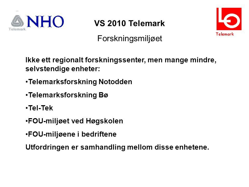 VS 2010 Telemark Forskningsmiljøet Ikke ett regionalt forskningssenter, men mange mindre, selvstendige enheter: Telemarksforskning Notodden Telemarksforskning Bø Tel-Tek FOU-miljøet ved Høgskolen FOU-miljøene i bedriftene Utfordringen er samhandling mellom disse enhetene.