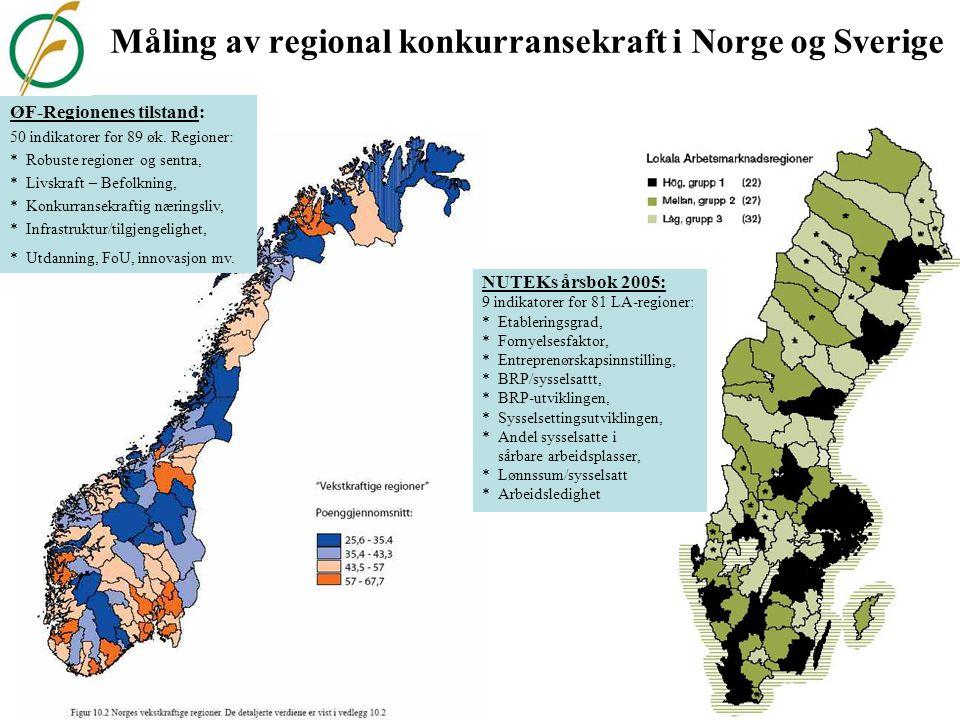 Befolkningsendring Fjellregionen 1969-2006 Fødsels- og flytteoverskudd 1.1.2001-1.1.2006 Kilde: Østlandsforskning på grunnlag av SSB og SCB