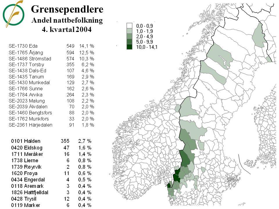 Innpendling til hovedstadsregionene Andel sysselsatte innbyggere med arbeidssted Oslo/Akershus og Stockholms län, 4.