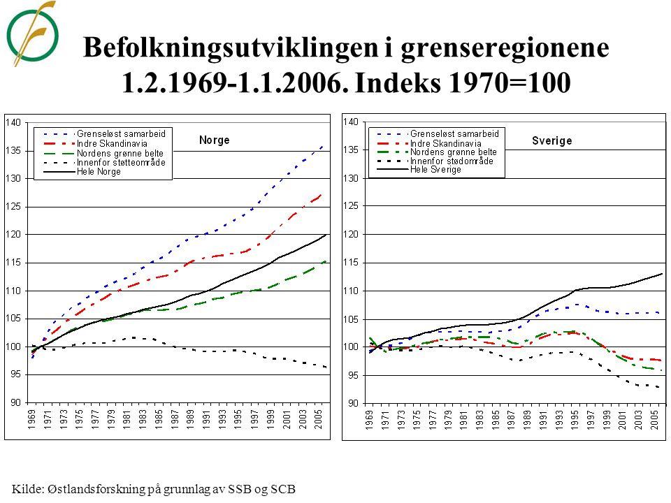 Utvikling i sysselsetting/dagbefolkningen 2000-2004 (per 4.