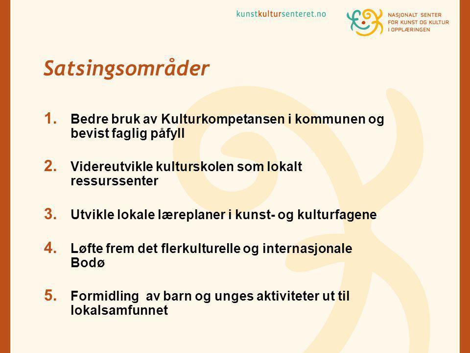 Satsingsområder 1. Bedre bruk av Kulturkompetansen i kommunen og bevist faglig påfyll 2.