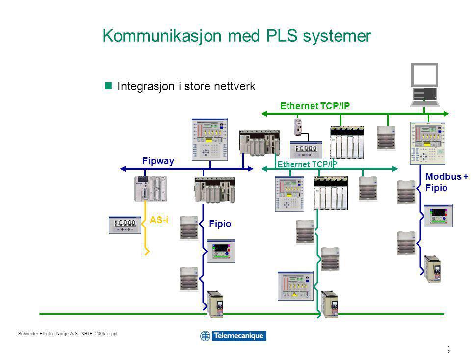1212 Schneider Electric Norge A/S - XBTF_2005_n.ppt Integrasjon i store nettverk Ethernet TCP/IP Fipway Ethernet TCP/IP Fipio AS-i Modbus + Fipio Komm