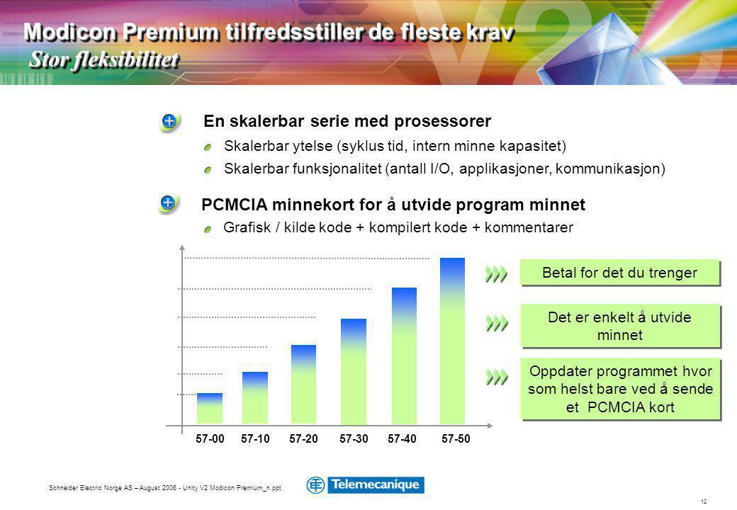12 Schneider Electric Norge AS – August 2006 - Unity V2 Modicon Premium_n.ppt En skalerbar serie med prosessorer 57-1057-2057-3057-4057-50 Skalerbar ytelse (syklus tid, intern minne kapasitet) Skalerbar funksjonalitet (antall I/O, applikasjoner, kommunikasjon) PCMCIA minnekort for å utvide program minnet Modicon Premium tilfredsstiller de fleste krav Stor fleksibilitet Betal for det du trenger Det er enkelt å utvide minnet Oppdater programmet hvor som helst bare ved å sende et PCMCIA kort 57-00 Grafisk / kilde kode + kompilert kode + kommentarer