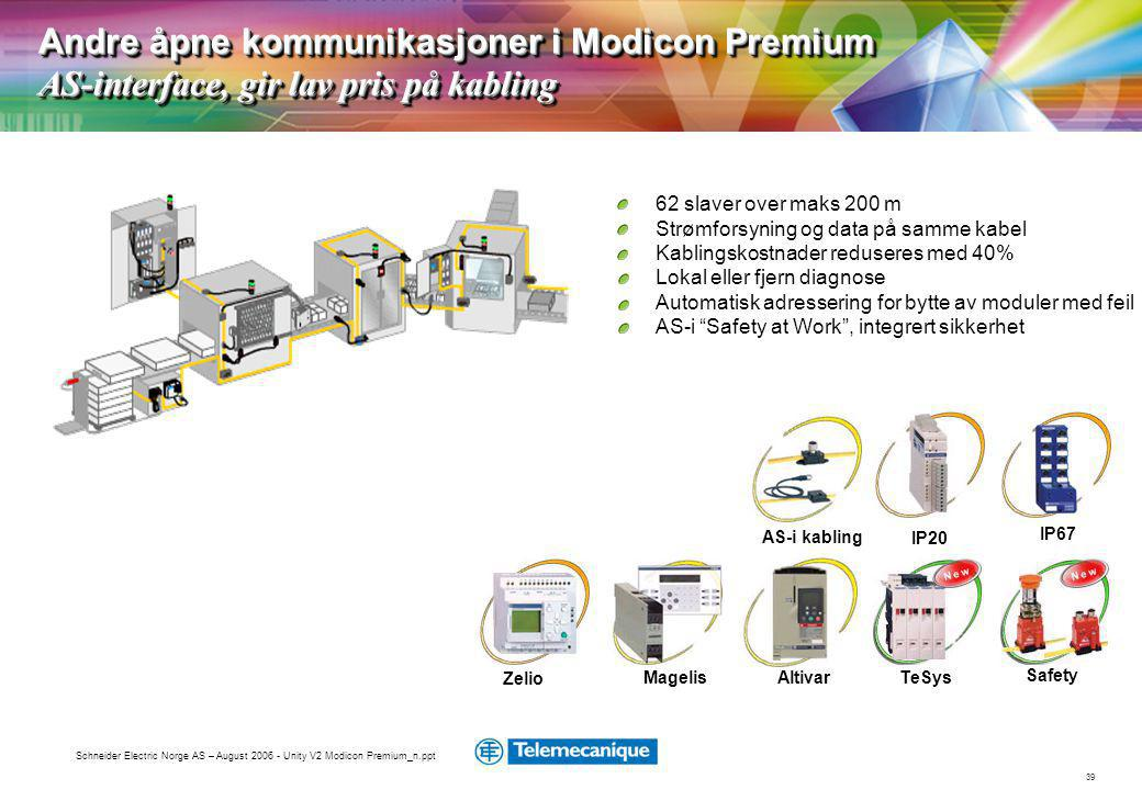39 Schneider Electric Norge AS – August 2006 - Unity V2 Modicon Premium_n.ppt 62 slaver over maks 200 m Strømforsyning og data på samme kabel Kablings