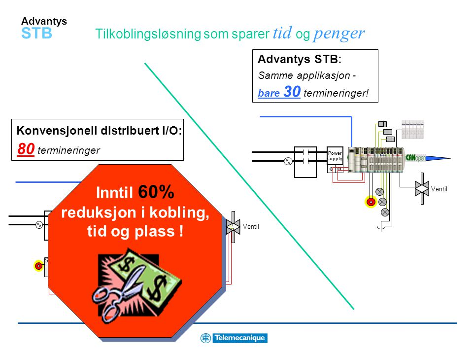 Advantys STB Tilkoblingsløsning som sparer tid og penger Input Power supply Ventil 80 termineringer Samme applikasjon - bare 30 termineringer.