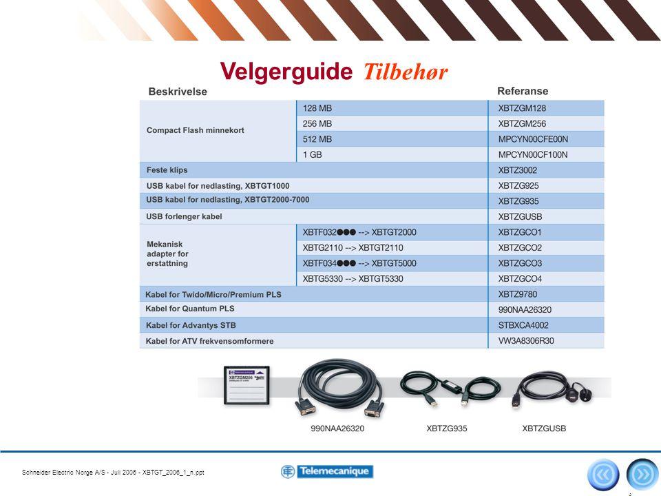 Schneider Electric Norge A/S - Juli 2006 - XBTGT_2006_1_n.ppt 1313 Velgerguide Tilbehør