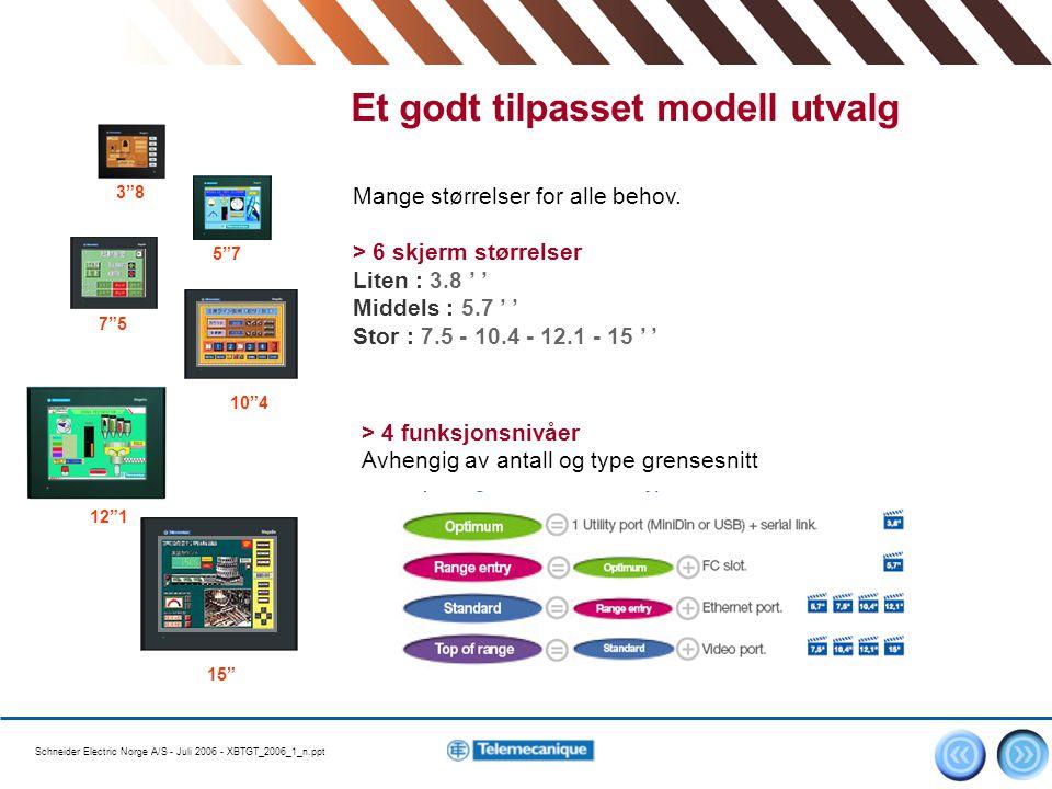 Schneider Electric Norge A/S - Juli 2006 - XBTGT_2006_1_n.ppt 3 Mange størrelser for alle behov. > 6 skjerm størrelser Liten : 3.8 ' ' Middels : 5.7 '