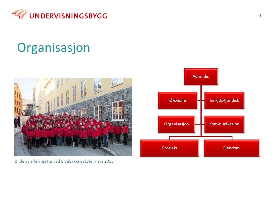 4 Organisasjon Bilde av alle ansatte ved Elvebakken skole mars 2013 Adm.