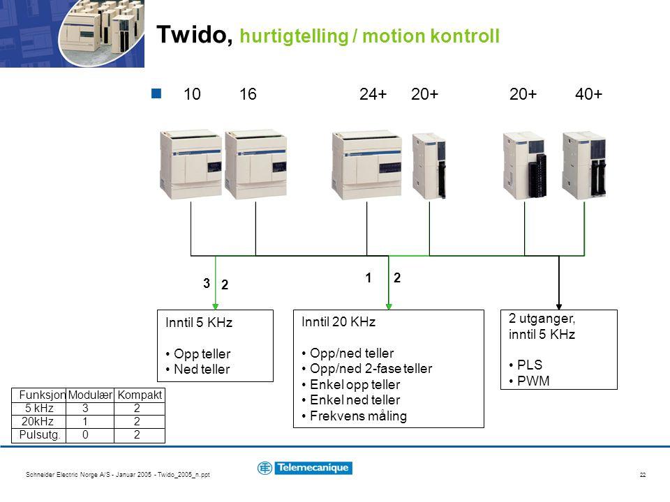 Schneider Electric Norge A/S - Januar 2005 - Twido_2005_n.ppt 22 Twido, hurtigtelling / motion kontroll 10 16 24+ 20+ 20+ 40+ Inntil 20 KHz Opp/ned teller Opp/ned 2-fase teller Enkel opp teller Enkel ned teller Frekvens måling Inntil 5 KHz Opp teller Ned teller 2 utganger, inntil 5 KHz PLS PWM 3 2 12 Funksjon Modulær Kompakt 5 kHz 3 2 20kHz 1 2 Pulsutg.