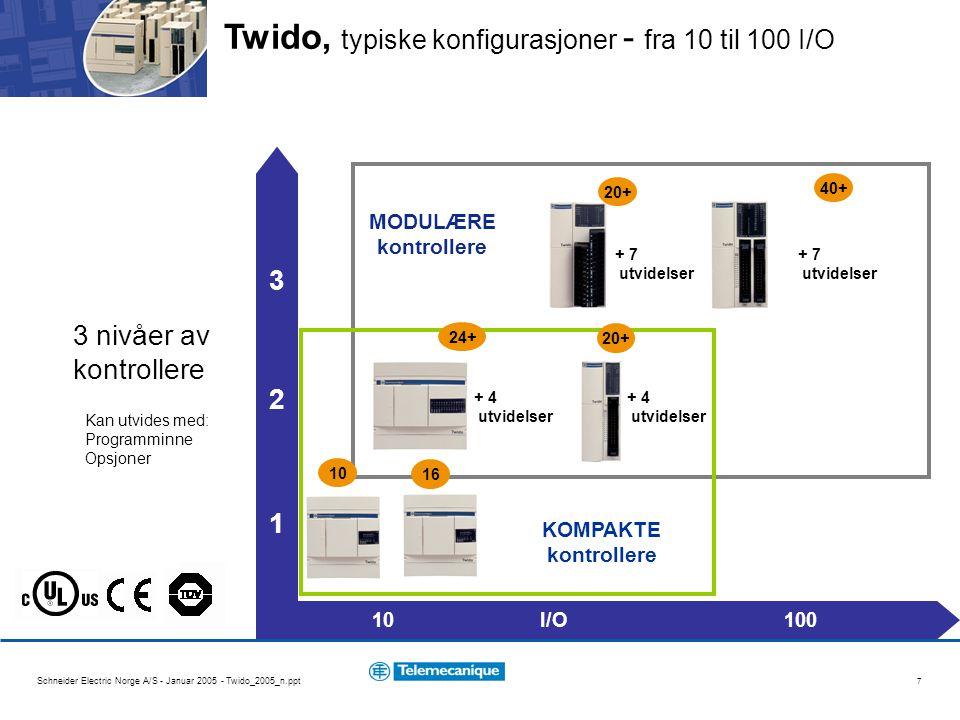 Schneider Electric Norge A/S - Januar 2005 - Twido_2005_n.ppt 18 Twido, tilleggsfunksjoner Det er 1 eller 2 tilkoblinger for å montere opsjoner på de forskjellige basemodulene: sanntidsklokke (RTC) (yy/mm/hh/mm/ss) med kalender backup minne for enkel håndtering av program (inkludert oppgradering, uten bruk av verktøy) –32Kb EEPROM utvidet programminne inntil 64Kb –inkludert backup funksjon –bare tilgjengelig på noen kontrollere