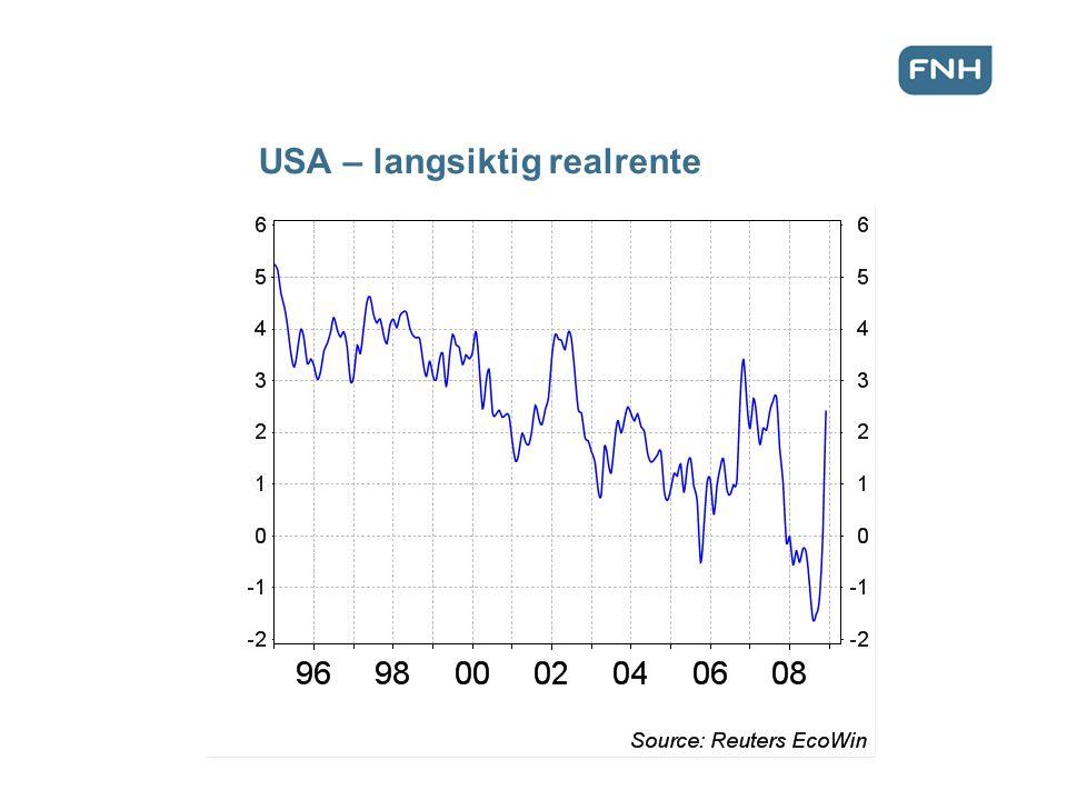 USA – langsiktig realrente