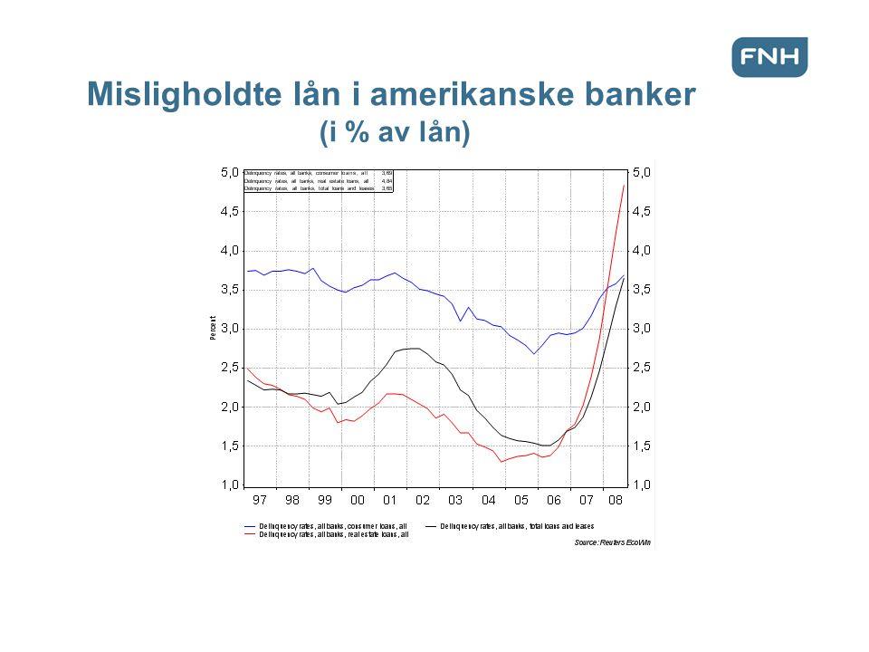 Misligholdte lån i amerikanske banker (i % av lån)