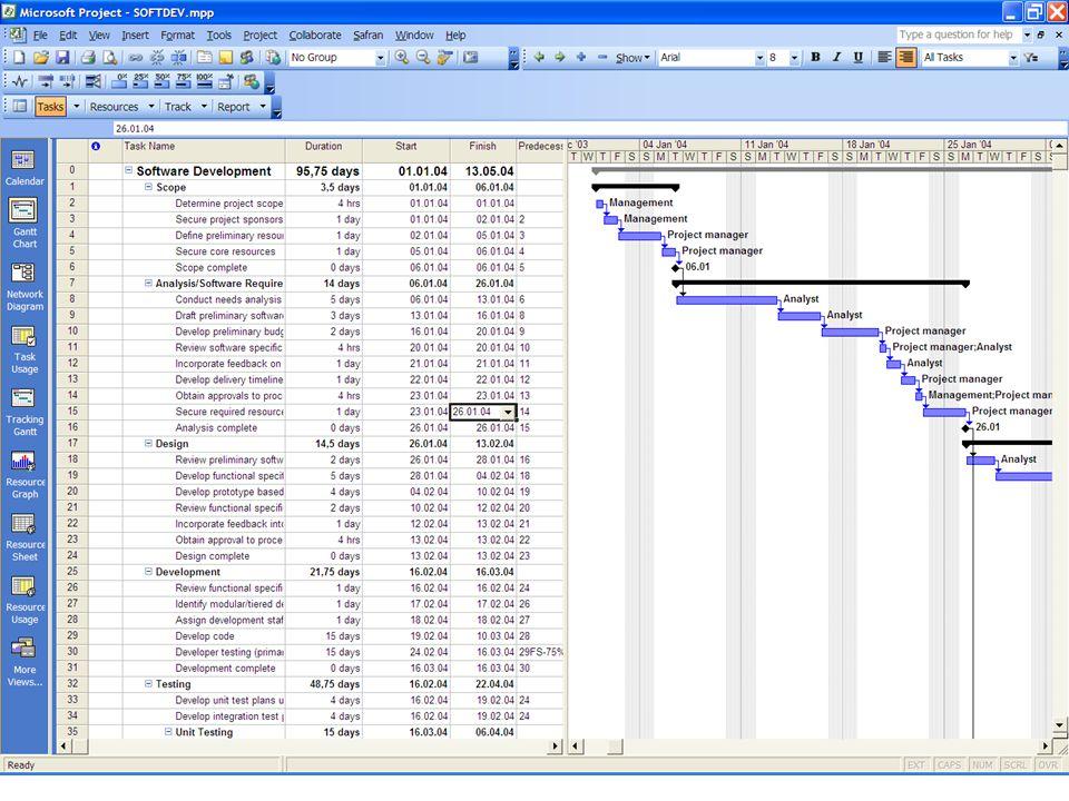 Hvordan kodes aktiviteter i MSP.
