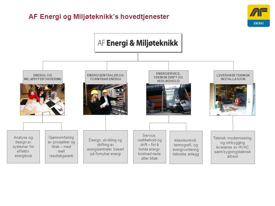 AF Energi og Miljøteknikk's hovedtjenester ENERGI- OG MILJØEFFEKTIVISERING ENERGIERVICE, TEKNISK DRIFT OG VEDLIKEHOLD Analyse og design av systemer for effektiv energibruk Gjennomføring av prosjekter og tiltak – med reell resultatgaranti Service, vedlikehold og drift – for å holde energi- kostnad nede etter tiltak Design, utvikling og drifting av energisentraler basert på fornybar energi LEVERANSE TEKNISK INSTALLASJON Teknisk modernisering og ombygging leveranse av HVAC samt bygningsteknisk arbeid ENERGISENTRALER OG FORNYBAR ENERGI Internkontroll, termografi, og energivurdering tekniske anlegg