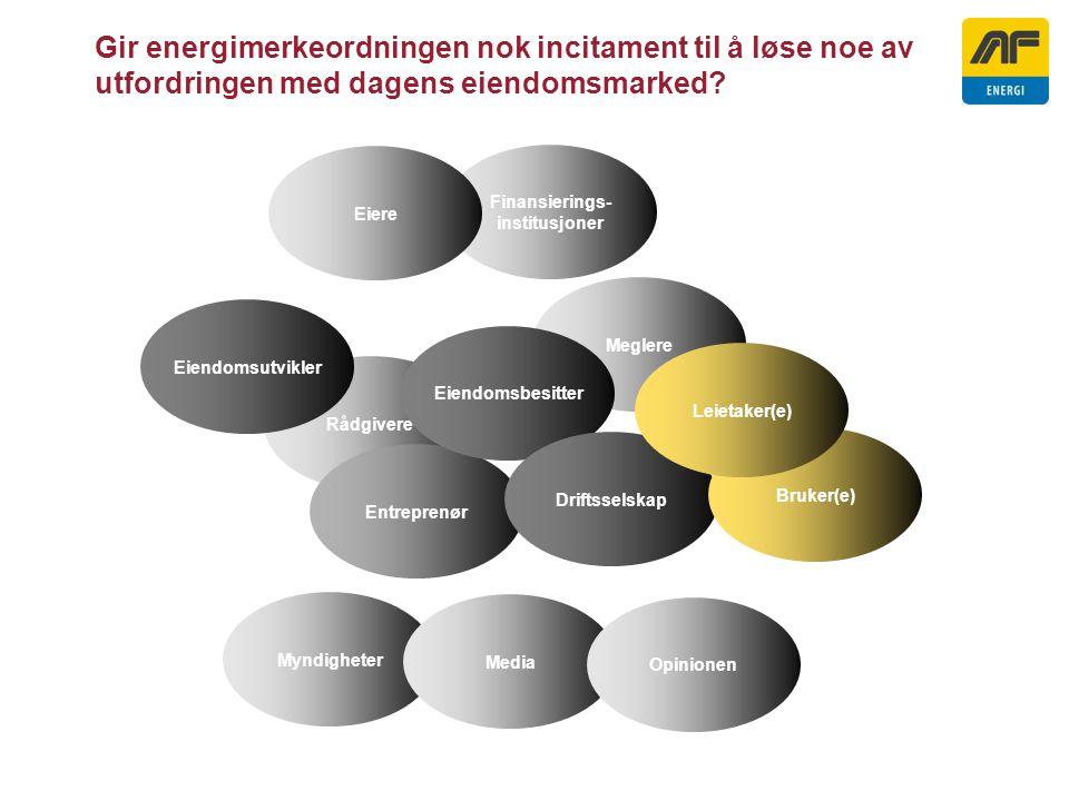 Meglere Rådgivere Gir energimerkeordningen nok incitament til å løse noe av utfordringen med dagens eiendomsmarked.