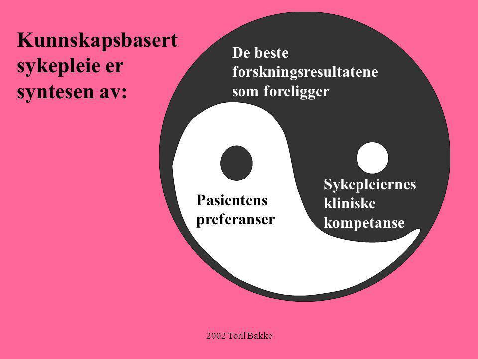 2002 Toril Bakke Kunnskapsbasert sykepleie er syntesen av: Pasientens preferanser De beste forskningsresultatene som foreligger Sykepleiernes kliniske