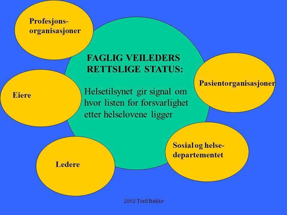 2002 Toril Bakke FAGLIG VEILEDERS RETTSLIGE STATUS: Helsetilsynet gir signal om hvor listen for forsvarlighet etter helselovene ligger Sosial og helse