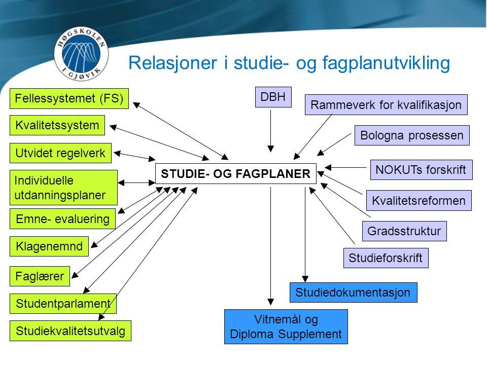 Godkjenning av planverk - studienemndas fokus Studiets sjel Helheten –sammenheng læringsutbytte, pedagogisk metode, vurdering.