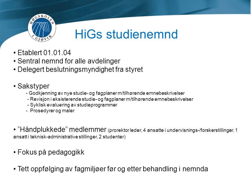 Mandat 1.Utarbeiding av godkjenningskriterier, prosedyrer og maler for studier ved HiG 2.