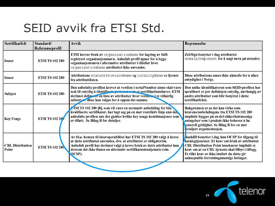 14 SEID (I) Definere detaljer i sertifikatene: –Regler for eier-navn (såkalt subject) –Personnr .