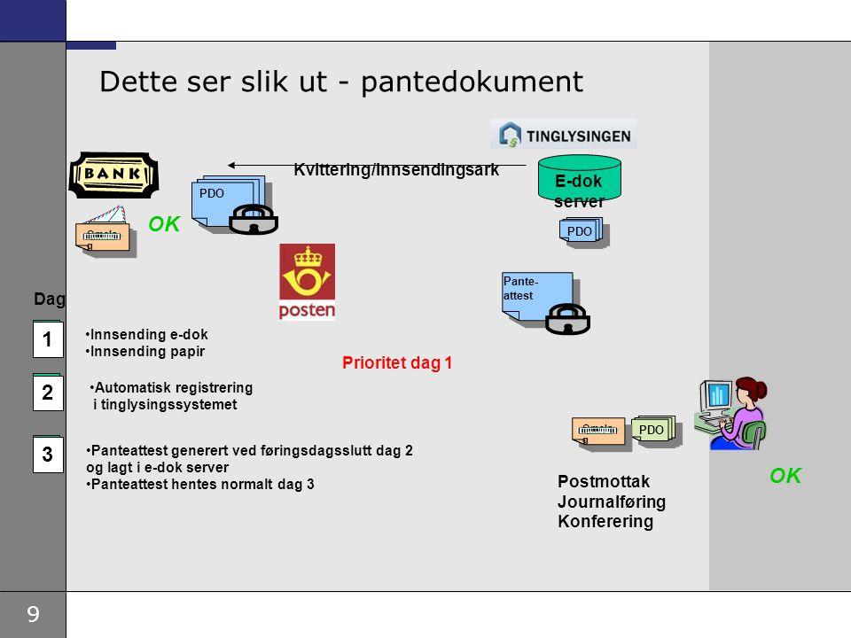 9 Dette ser slik ut - pantedokument 3 E-dok server Pante- attest PDO 1 Innsending e-dok Innsending papir Kvittering/innsendingsark 2 Automatisk regist