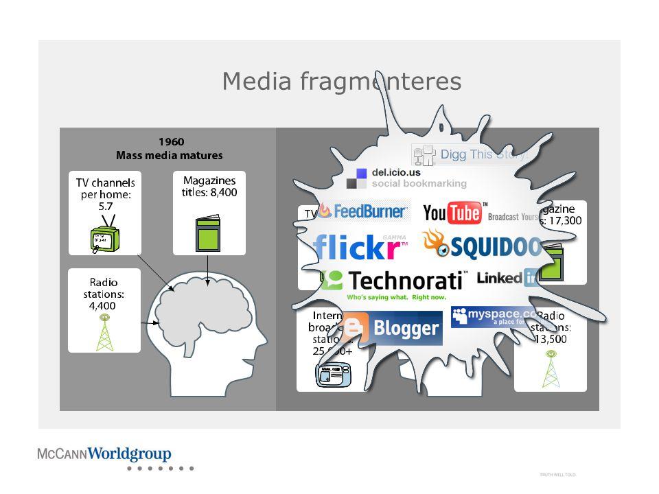 Media fragmenteres