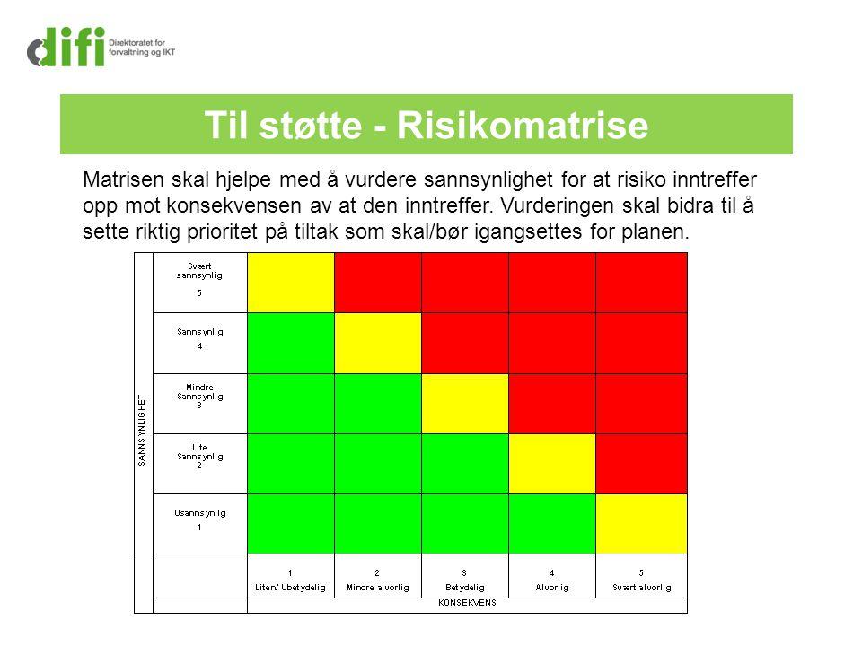 Til støtte - Risikomatrise Matrisen skal hjelpe med å vurdere sannsynlighet for at risiko inntreffer opp mot konsekvensen av at den inntreffer. Vurder