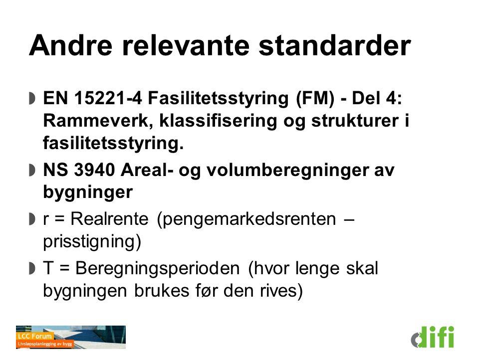 Andre relevante standarder EN 15221-4 Fasilitetsstyring (FM) - Del 4: Rammeverk, klassifisering og strukturer i fasilitetsstyring. NS 3940 Areal- og v