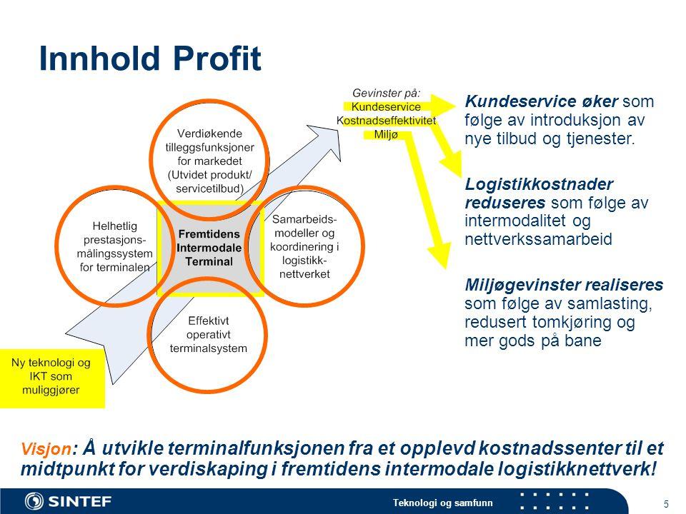 Teknologi og samfunn 5 Innhold Profit Visjon : Å utvikle terminalfunksjonen fra et opplevd kostnadssenter til et midtpunkt for verdiskaping i fremtide