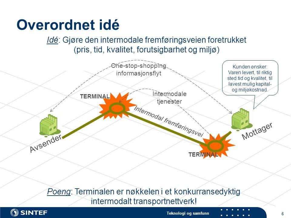 Teknologi og samfunn 66 Mottager Overordnet idé Avsender One-stop-shopping informasjonsflyt Idé: Gjøre den intermodale fremføringsveien foretrukket (p