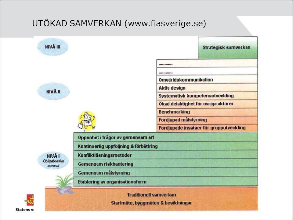 UTÖKAD SAMVERKAN (www.fiasverige.se)
