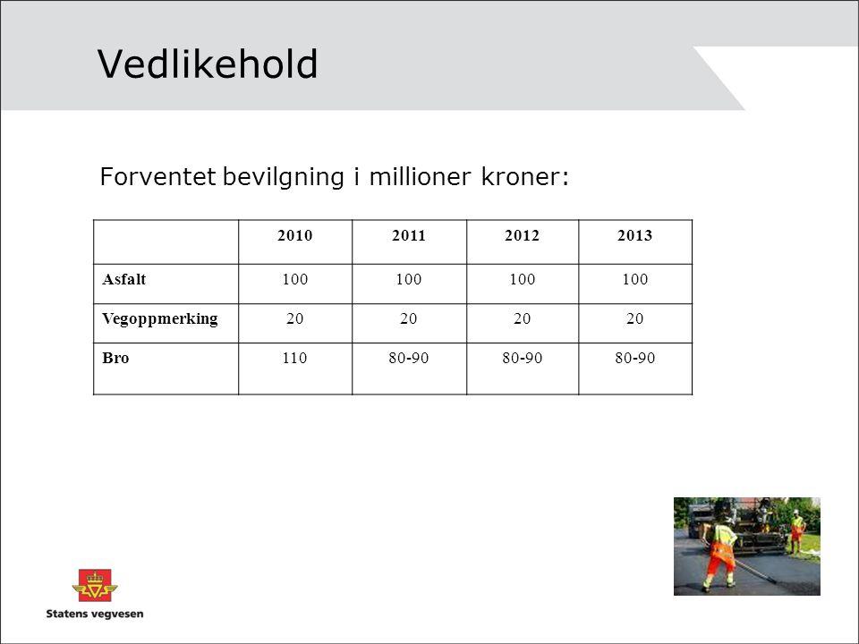 Vedlikehold Forventet bevilgning i millioner kroner: 2010201120122013 Asfalt100 Vegoppmerking20 Bro11080-90