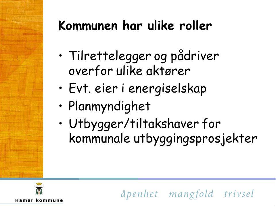 Først noen fakta om Hamar Ca 27800 innbyggere Vekst ca 0,5% pr år Ca 7000 i tettstedet bor i Ringsaker og Stange.