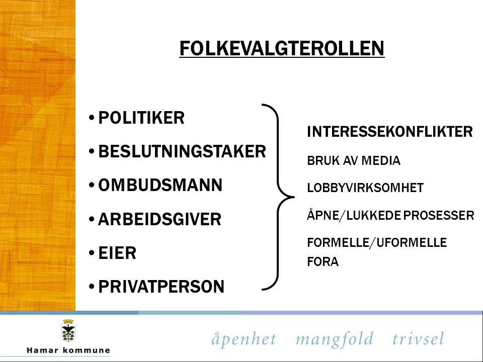 FOLKEVALGTEROLLEN POLITIKER BESLUTNINGSTAKER OMBUDSMANN ARBEIDSGIVER EIER PRIVATPERSON INTERESSEKONFLIKTER BRUK AV MEDIA LOBBYVIRKSOMHET ÅPNE/LUKKEDE PROSESSER FORMELLE/UFORMELLE FORA
