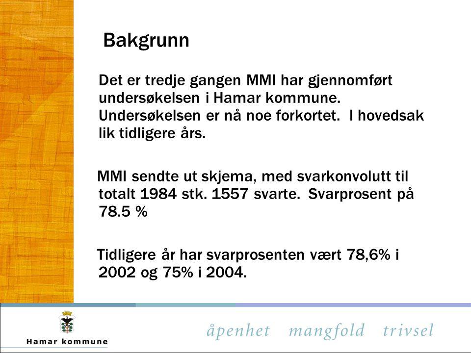 Utviklingen mht.stolthet over arbeid i egen enhet og Hamar kommune.