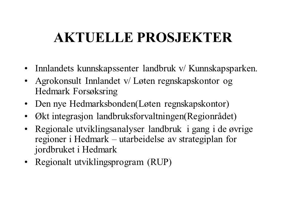 AKTUELLE PROSJEKTER Innlandets kunnskapssenter landbruk v/ Kunnskapsparken.