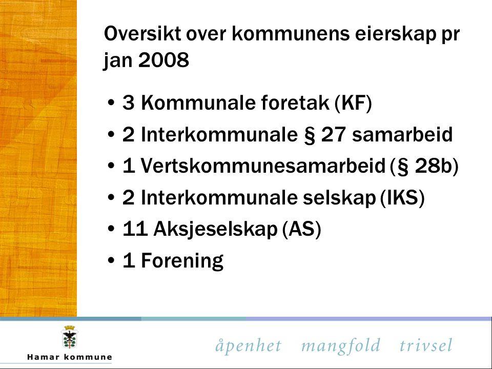 Oversikt over kommunens eierskap pr jan 2008 3 Kommunale foretak (KF) 2 Interkommunale § 27 samarbeid 1 Vertskommunesamarbeid (§ 28b) 2 Interkommunale