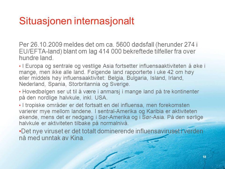 18 Situasjonen internasjonalt Per 26.10.2009 meldes det om ca. 5600 dødsfall (herunder 274 i EU/EFTA-land) blant om lag 414 000 bekreftede tilfeller f