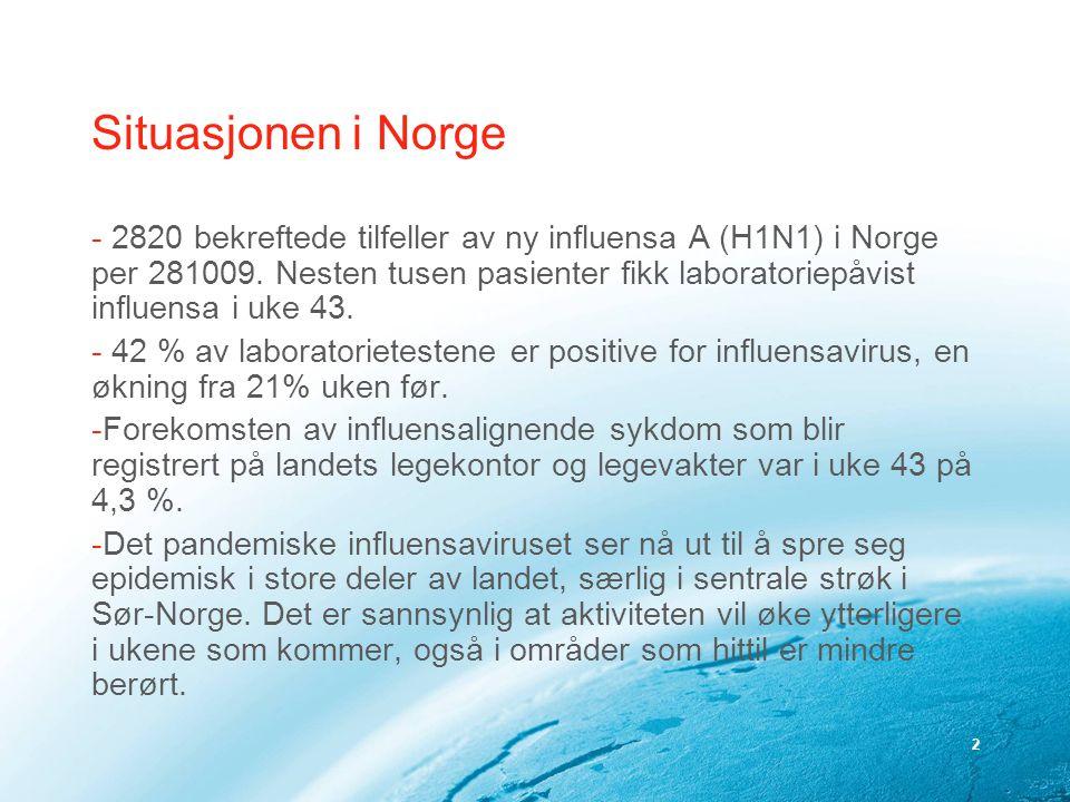 2 Situasjonen i Norge - 2820 bekreftede tilfeller av ny influensa A (H1N1) i Norge per 281009. Nesten tusen pasienter fikk laboratoriepåvist influensa