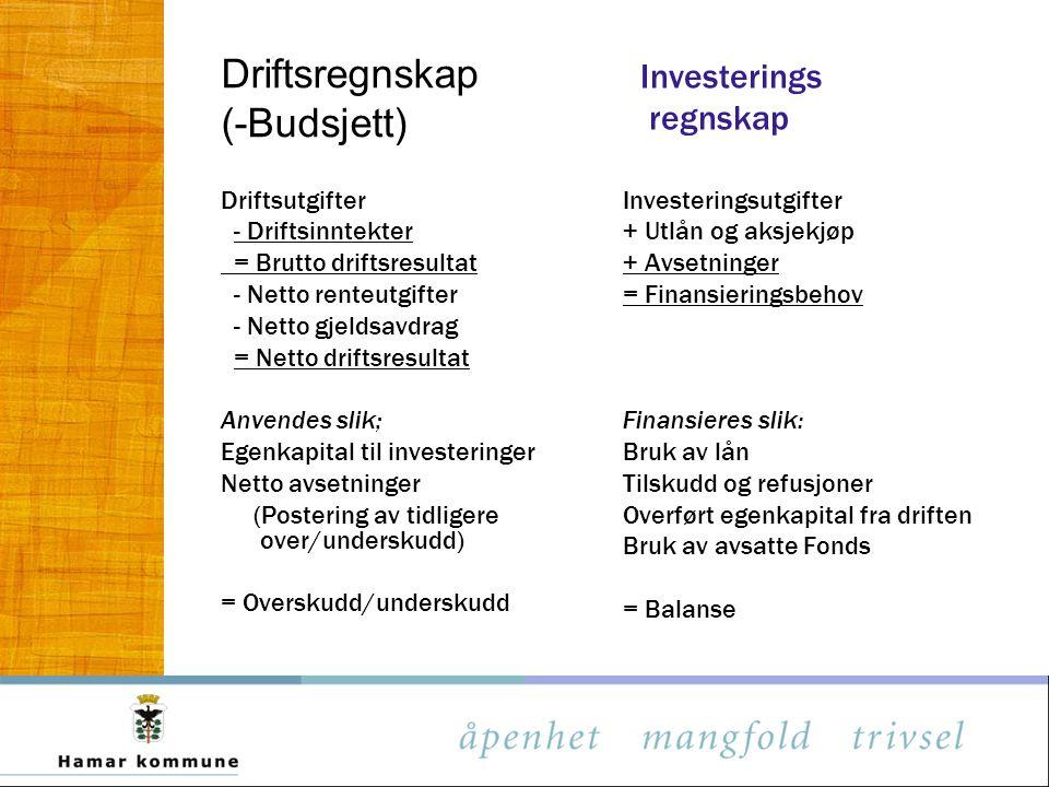 Driftsregnskap (-Budsjett) Driftsutgifter - Driftsinntekter = Brutto driftsresultat - Netto renteutgifter - Netto gjeldsavdrag = Netto driftsresultat