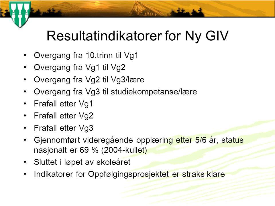 Resultatindikatorer for Ny GIV Overgang fra 10.trinn til Vg1 Overgang fra Vg1 til Vg2 Overgang fra Vg2 til Vg3/lære Overgang fra Vg3 til studiekompetanse/lære Frafall etter Vg1 Frafall etter Vg2 Frafall etter Vg3 Gjennomført videregående opplæring etter 5/6 år, status nasjonalt er 69 % (2004-kullet) Sluttet i løpet av skoleåret Indikatorer for Oppfølgingsprosjektet er straks klare