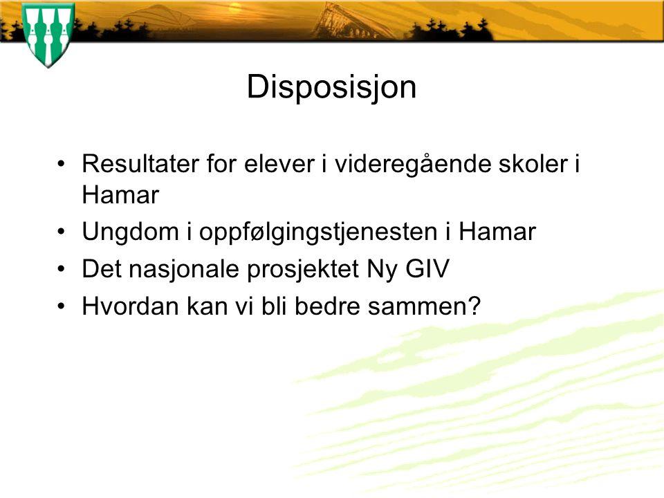 Disposisjon Resultater for elever i videregående skoler i Hamar Ungdom i oppfølgingstjenesten i Hamar Det nasjonale prosjektet Ny GIV Hvordan kan vi bli bedre sammen