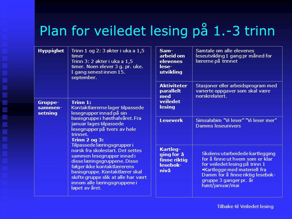 Plan for veiledet lesing på 1.-3 trinn HyppighetTrinn 1 og 2: 3 økter i uka a 1,5 timer Trinn 3: 2 økter i uka a 1,5 timer. Noen elever 3 g. pr. uke.