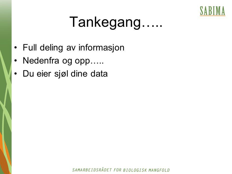 Hva har skjedd.Oversettelse av den svenske Artportalen til norsk Åpnet av Erik Solheim 5.