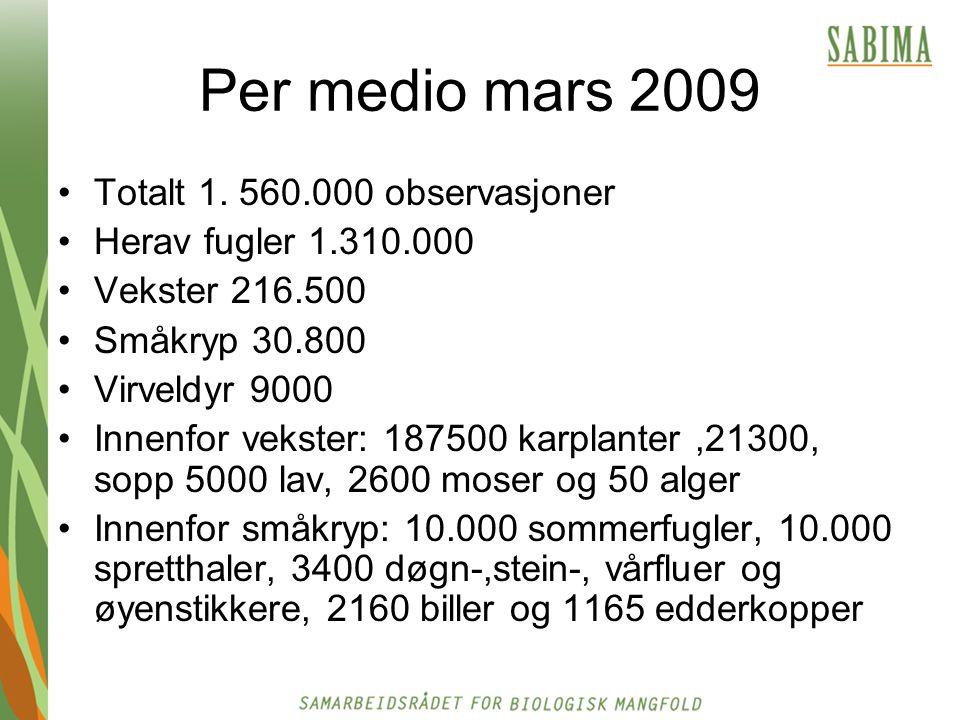 Per medio mars 2009 Totalt 1.