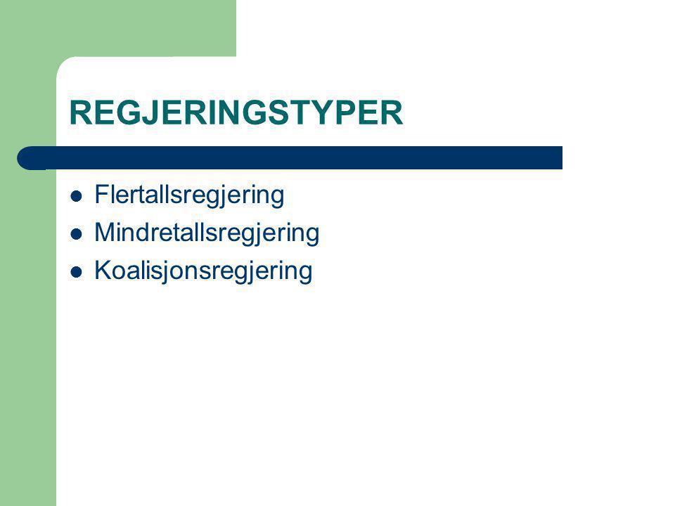 REGJERINGSTYPER Flertallsregjering Mindretallsregjering Koalisjonsregjering