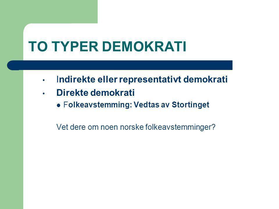 TO TYPER DEMOKRATI Indirekte eller representativt demokrati Direkte demokrati Folkeavstemming: Vedtas av Stortinget Vet dere om noen norske folkeavste