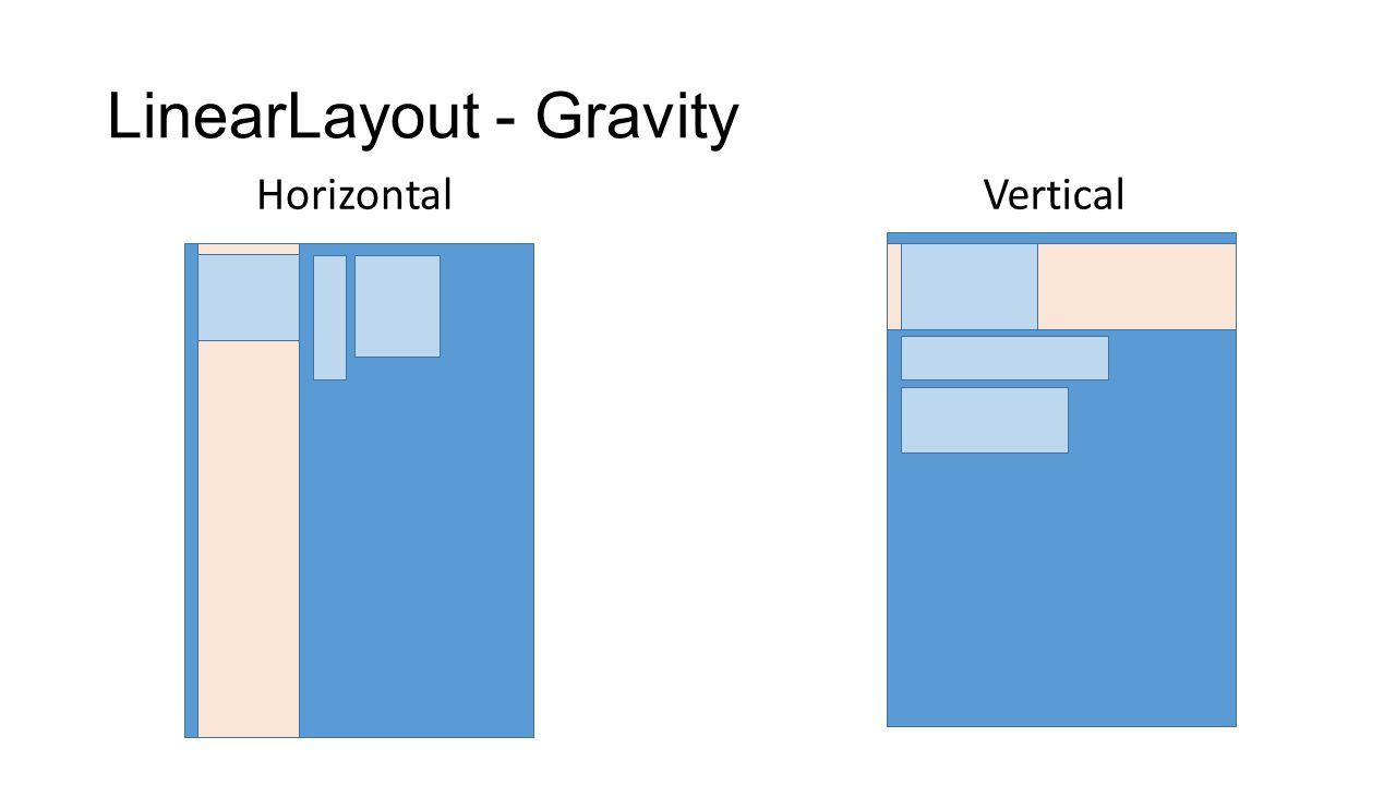 LinearLayout - Gravity VerticalHorizontal